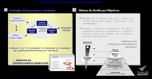 metodologia-de-gestao-do-desempenho-2