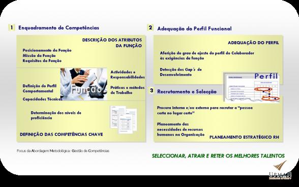 metodologia-gestao-de-competencias1