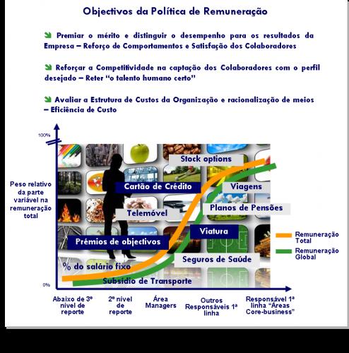 politica-remuneracoes-e-incentivos-2